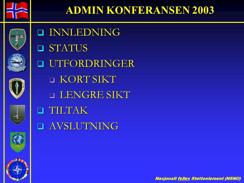 ADMIN KONFERANSEN 2003 INNLEDNING STATUS UTFORDRINGER KORT SIKT LENGRE SIKT TILTAK AVSLUTNING