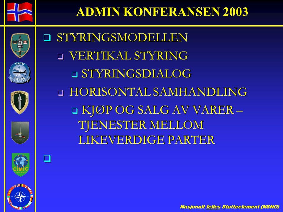 ADMIN KONFERANSEN 2003 STYRINGSMODELLEN. VERTIKAL STYRING. STYRINGSDIALOG. HORISONTAL SAMHANDLING.