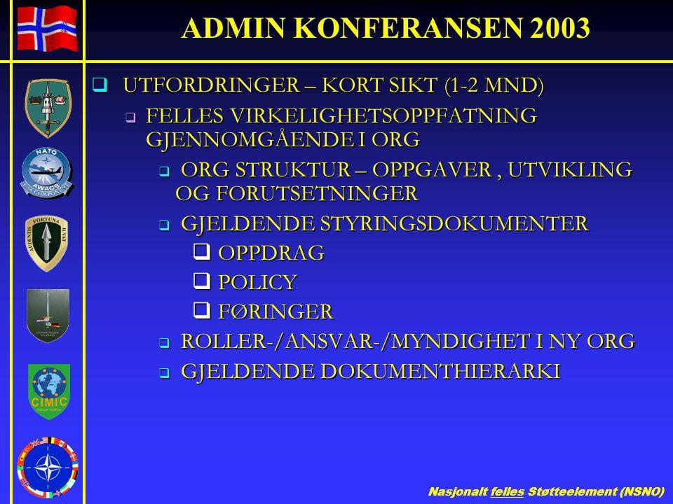 ADMIN KONFERANSEN 2003 UTFORDRINGER – KORT SIKT (1-2 MND)