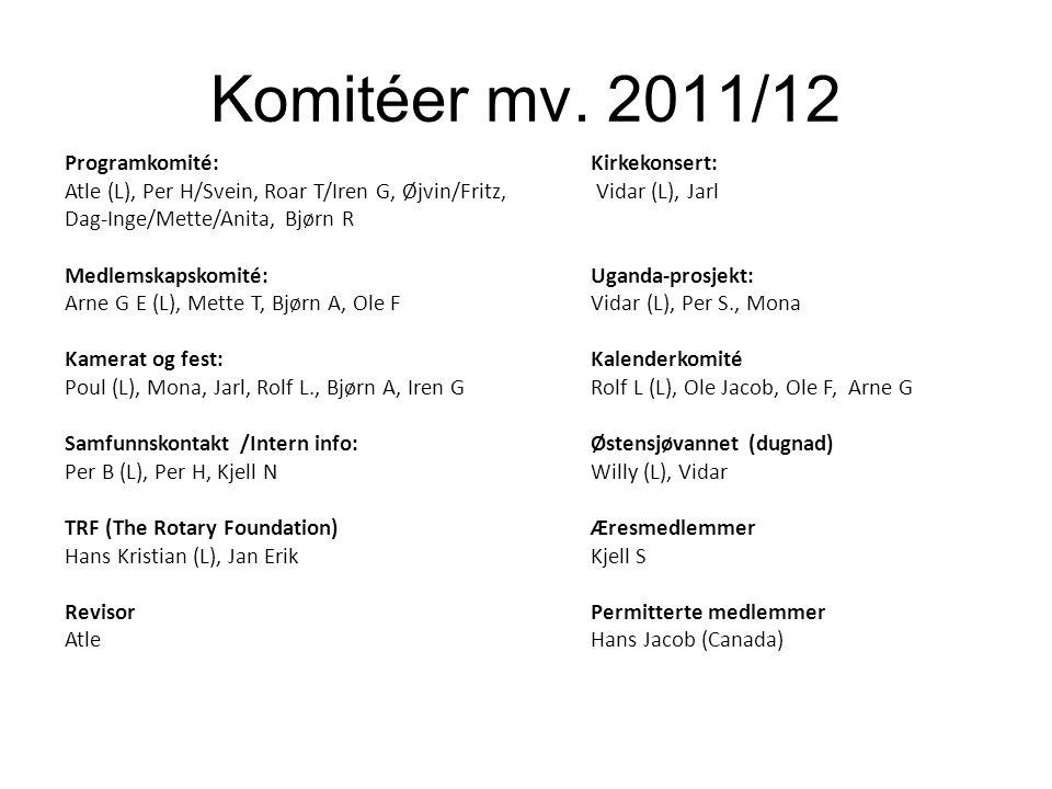 Komitéer mv. 2011/12 Programkomité: Kirkekonsert: