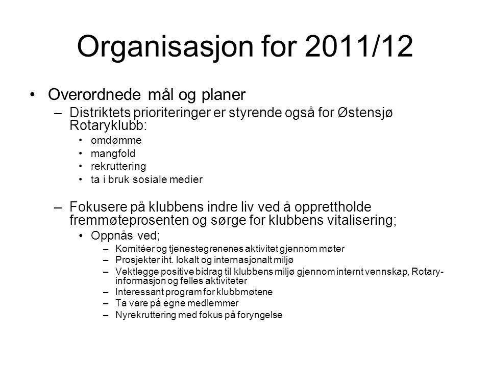 Organisasjon for 2011/12 Overordnede mål og planer