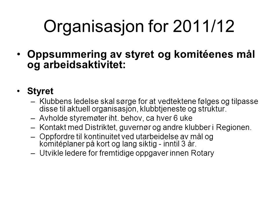 Organisasjon for 2011/12 Oppsummering av styret og komitéenes mål og arbeidsaktivitet: Styret.