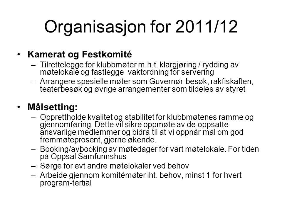 Organisasjon for 2011/12 Kamerat og Festkomité Målsetting: