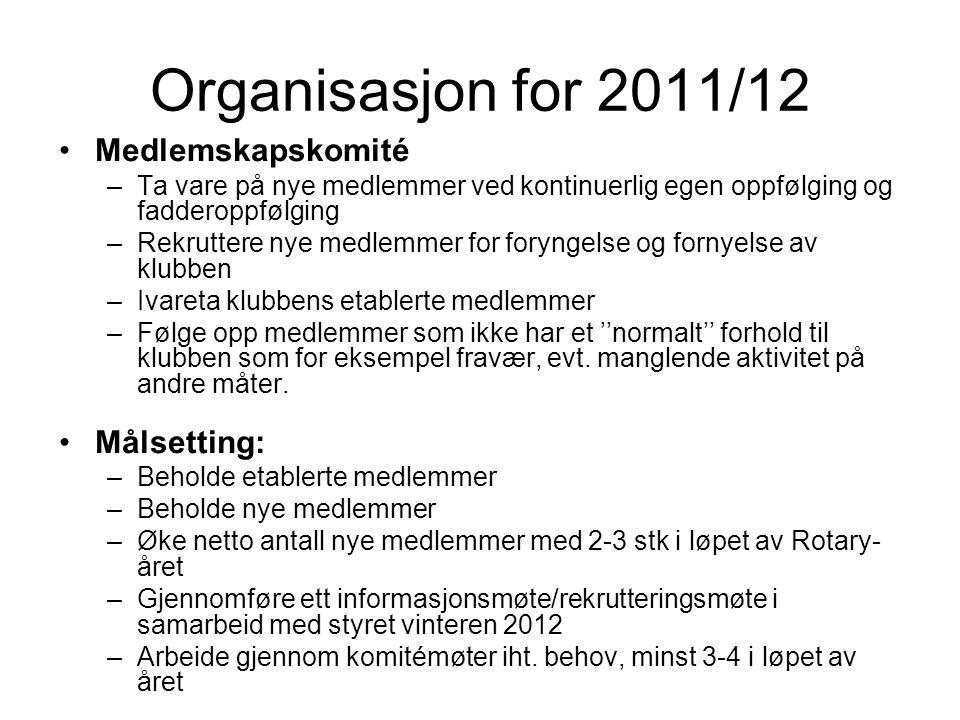 Organisasjon for 2011/12 Medlemskapskomité Målsetting: