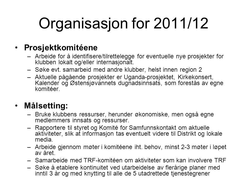 Organisasjon for 2011/12 Prosjektkomitéene Målsetting: