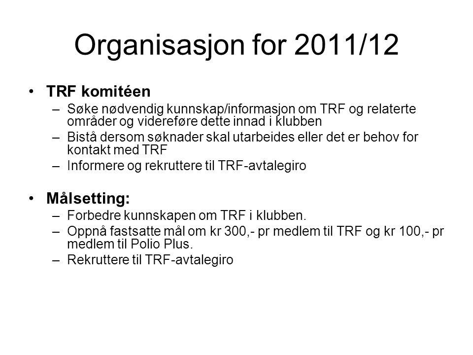 Organisasjon for 2011/12 TRF komitéen Målsetting: