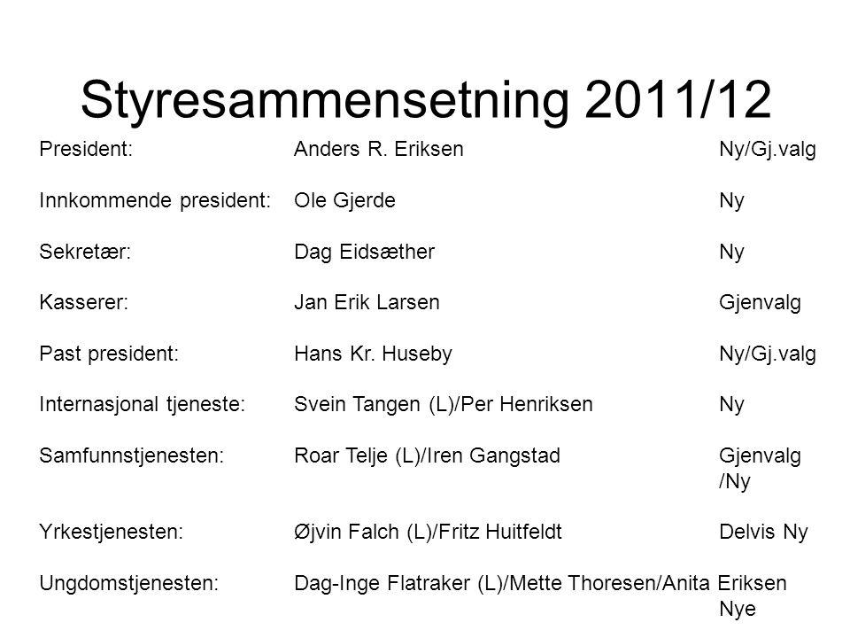 Styresammensetning 2011/12 President: Anders R. Eriksen Ny/Gj.valg