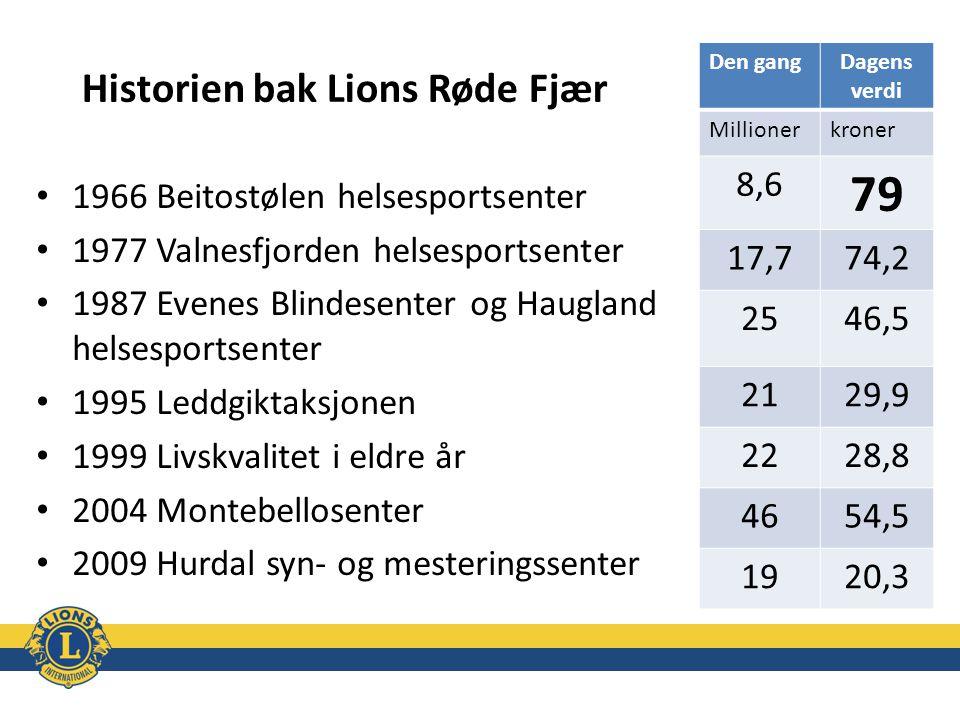 Historien bak Lions Røde Fjær