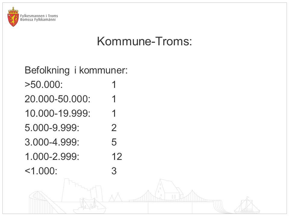Kommune-Troms: Befolkning i kommuner: >50.000: 1 20.000-50.000: 1