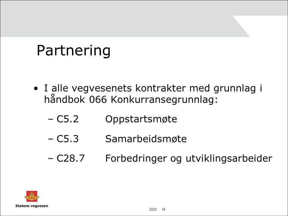 Partnering I alle vegvesenets kontrakter med grunnlag i håndbok 066 Konkurransegrunnlag: C5.2 Oppstartsmøte.