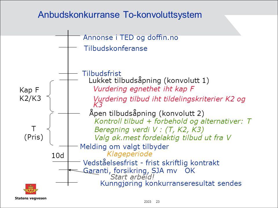 Anbudskonkurranse To-konvoluttsystem