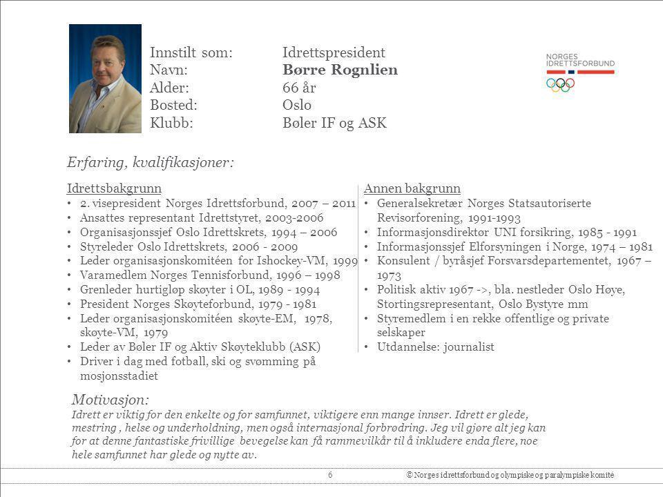 Innstilt som: Idrettspresident Navn: Børre Rognlien Alder: 66 år