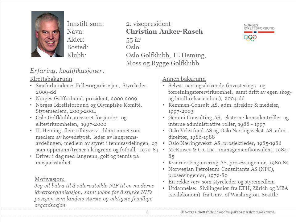 Innstilt som: 2. visepresident Navn: Christian Anker-Rasch