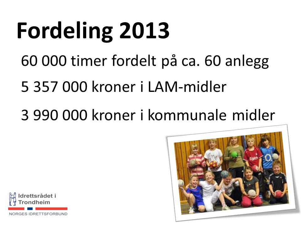 Fordeling 2013 60 000 timer fordelt på ca. 60 anlegg