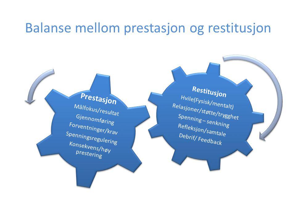 Balanse mellom prestasjon og restitusjon