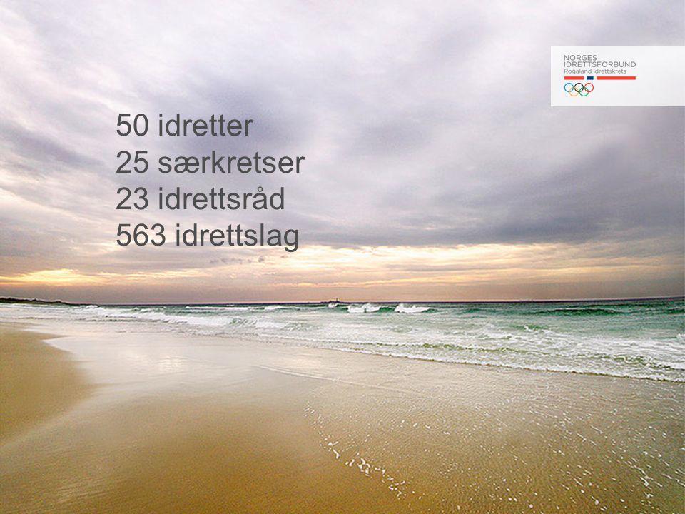 50 idretter 25 særkretser 23 idrettsråd 563 idrettslag