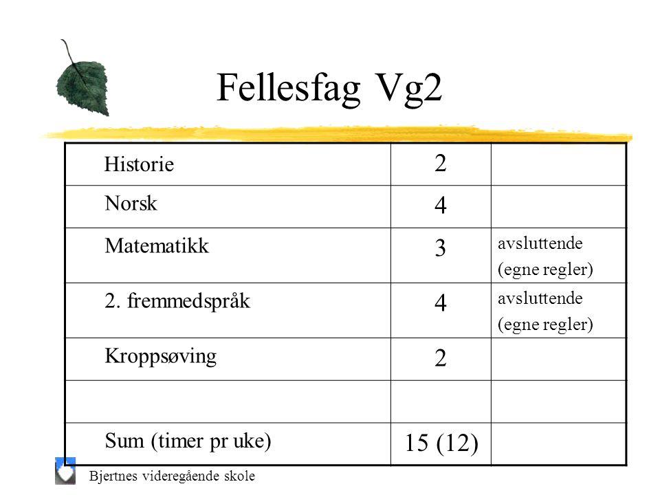 Fellesfag Vg2 Historie 2 4 3 15 (12) Norsk Matematikk 2. fremmedspråk