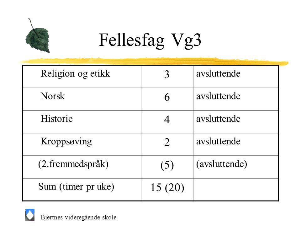 Fellesfag Vg3 3 6 4 2 (5) 15 (20) Religion og etikk avsluttende Norsk