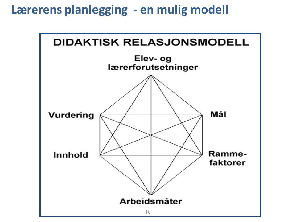 Lærerens planlegging - en mulig modell