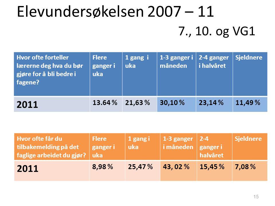 Elevundersøkelsen 2007 – 11 7., 10. og VG1