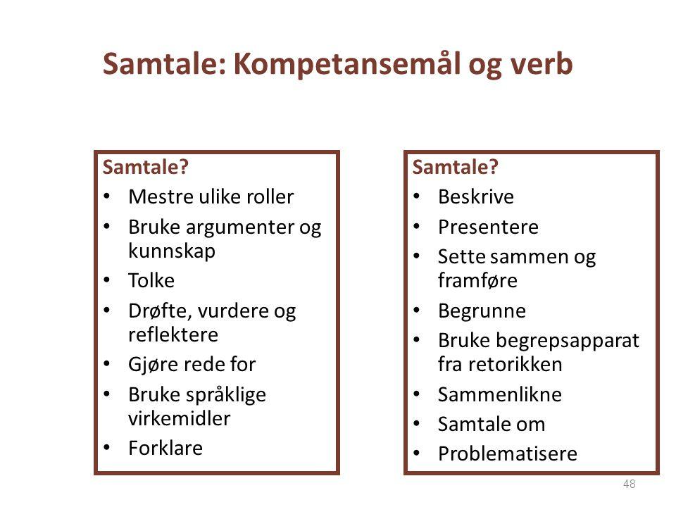 Samtale: Kompetansemål og verb