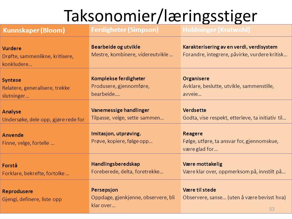 Taksonomier/læringsstiger