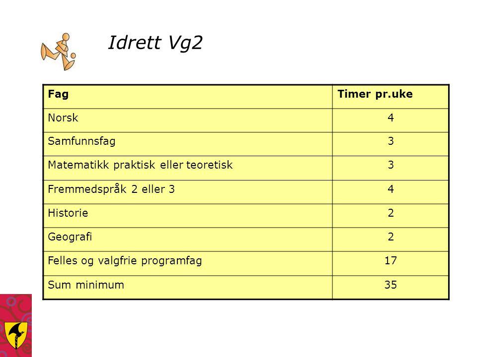 Idrett Vg2 Fag Timer pr.uke Norsk 4 Samfunnsfag 3