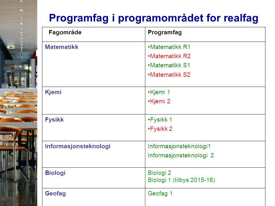 Programfag i programområdet for realfag