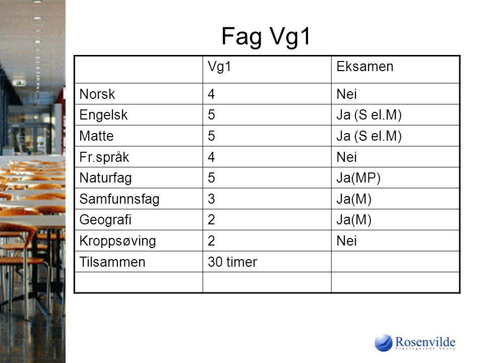 Fag Vg1 Vg1 Eksamen Norsk 4 Nei Engelsk 5 Ja (S el.M) Matte Fr.språk