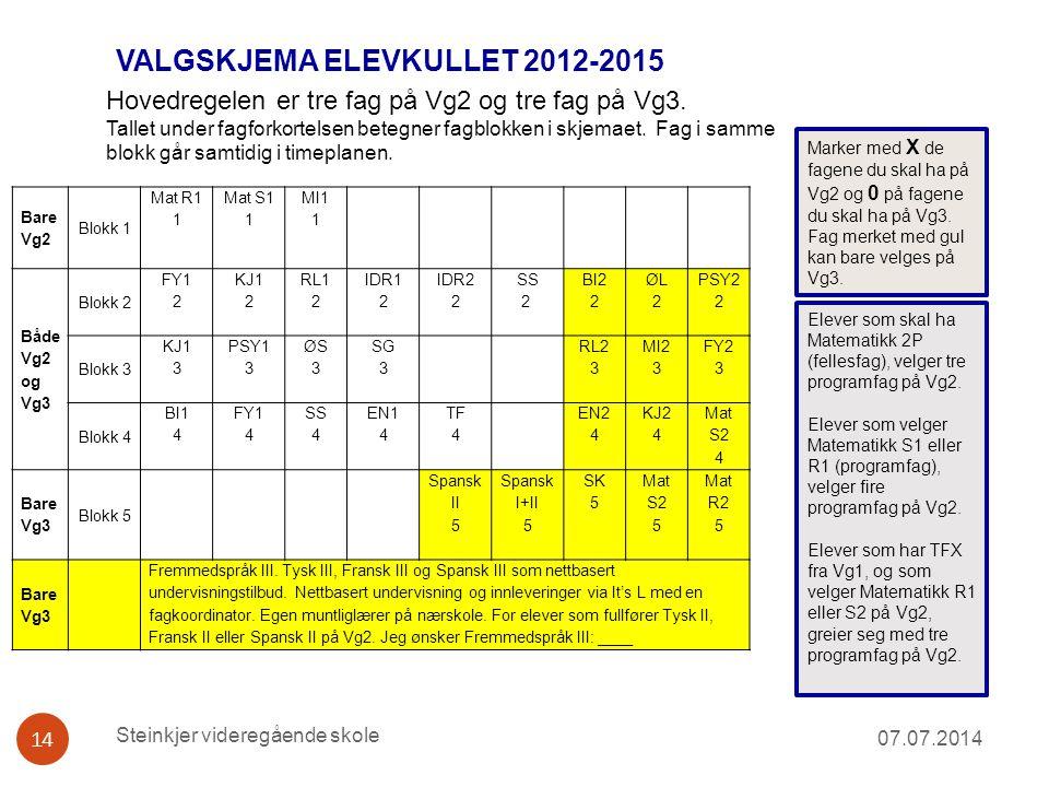 VALGSKJEMA ELEVKULLET 2012-2015