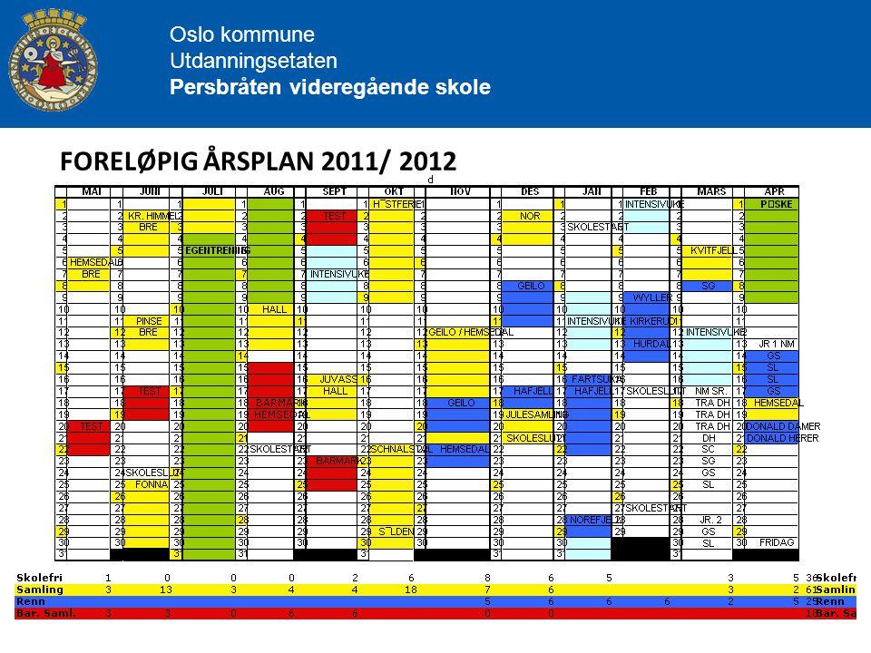 FORELØPIG ÅRSPLAN 2011/ 2012 Oslo kommune Utdanningsetaten