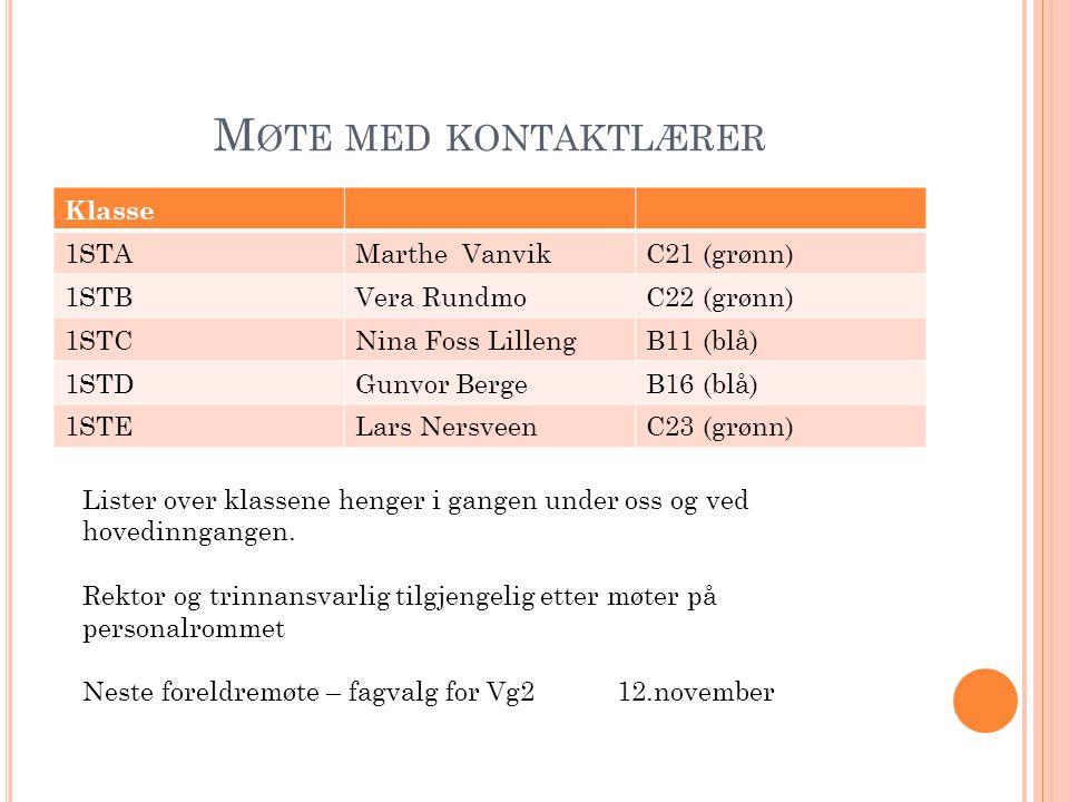 Møte med kontaktlærer Klasse 1STA Marthe Vanvik C21 (grønn) 1STB