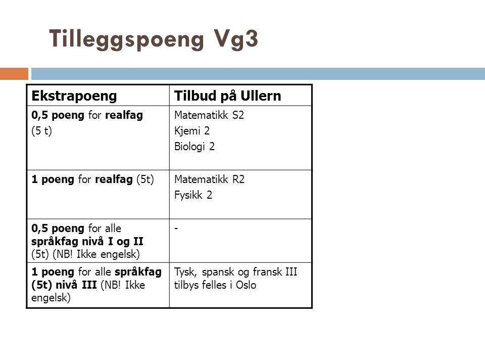 Tilleggspoeng Vg3 Ekstrapoeng Tilbud på Ullern 0,5 poeng for realfag