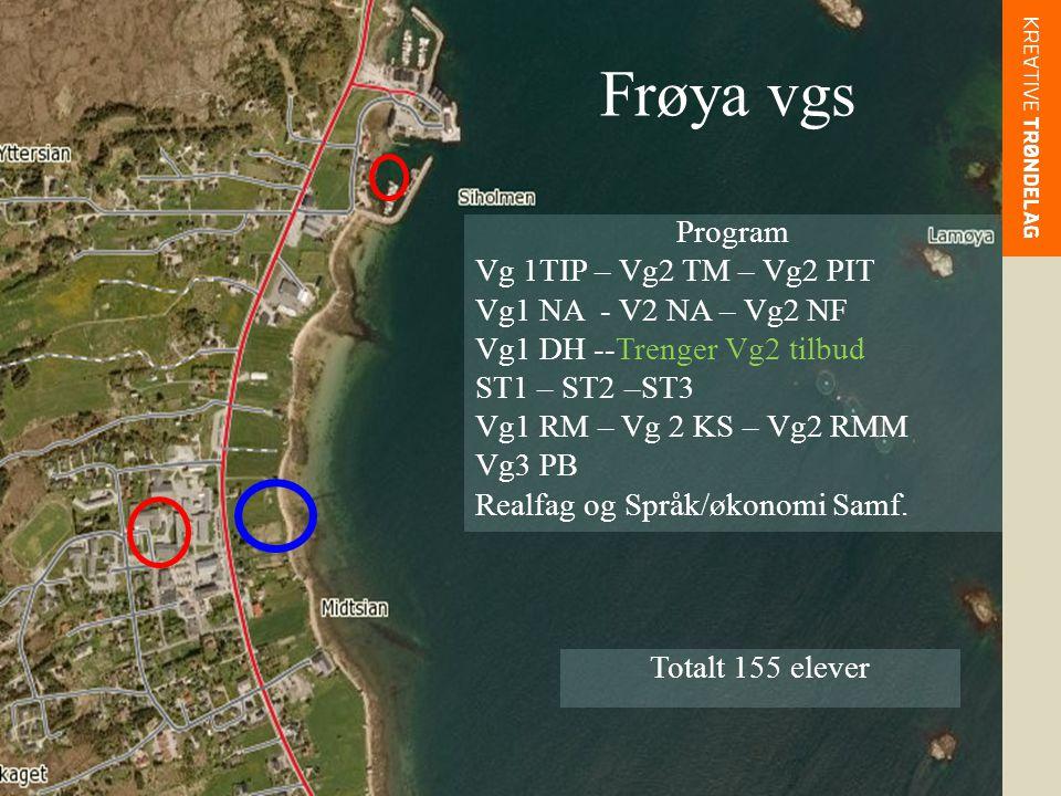 Frøya vgs Program Vg 1TIP – Vg2 TM – Vg2 PIT Vg1 NA - V2 NA – Vg2 NF