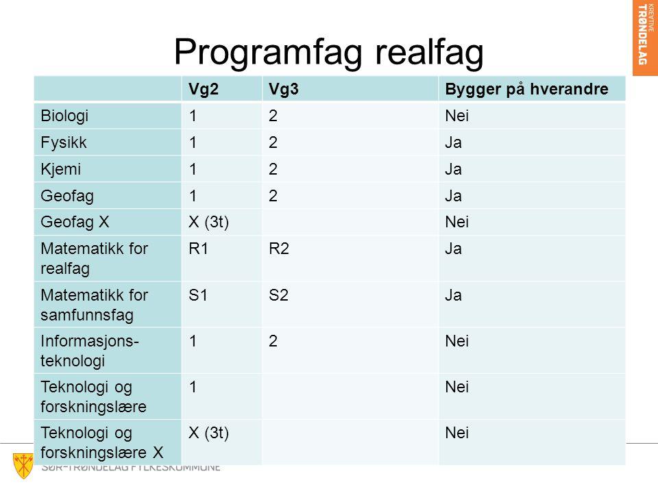 Programfag realfag Vg2 Vg3 Bygger på hverandre Biologi 1 2 Nei Fysikk