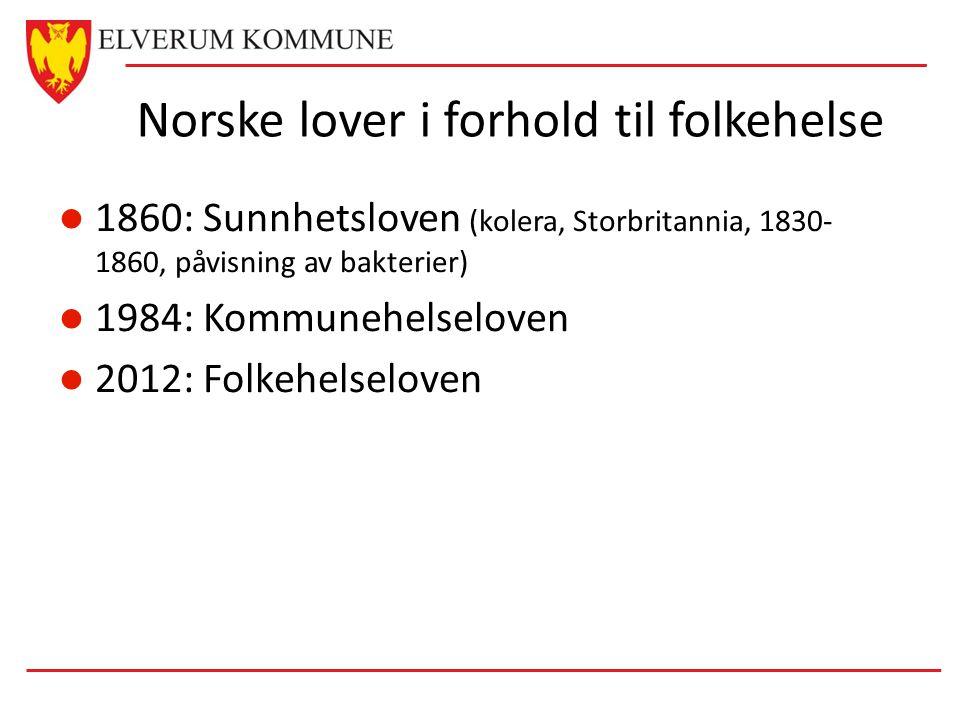 Norske lover i forhold til folkehelse
