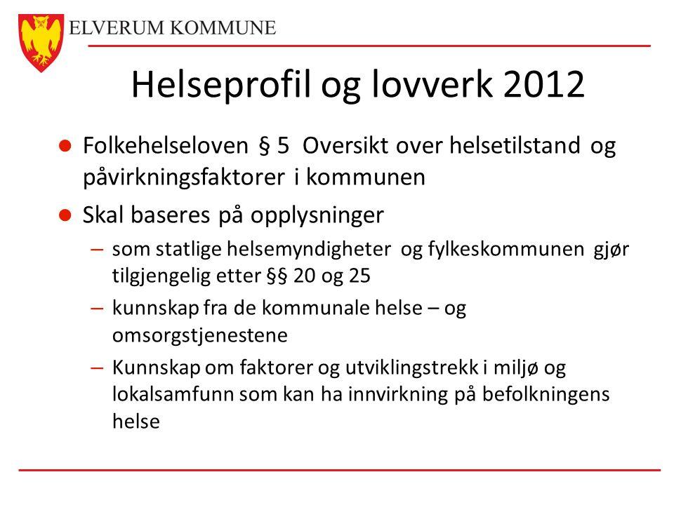 Helseprofil og lovverk 2012