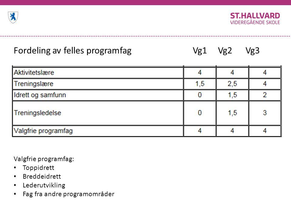 Fordeling av felles programfag Vg1 Vg2 Vg3