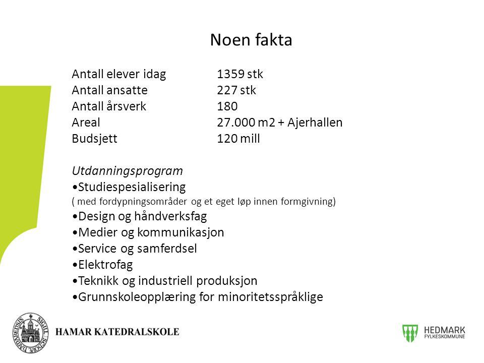 Noen fakta Antall elever idag 1359 stk Antall ansatte 227 stk