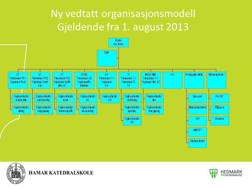 Ny vedtatt organisasjonsmodell