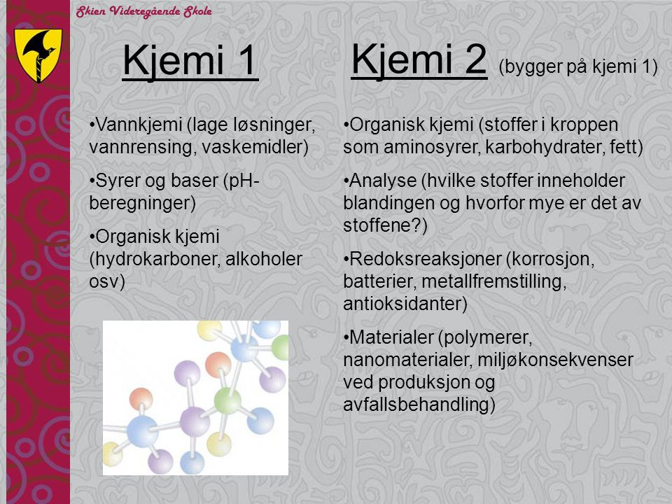 Kjemi 2 (bygger på kjemi 1)