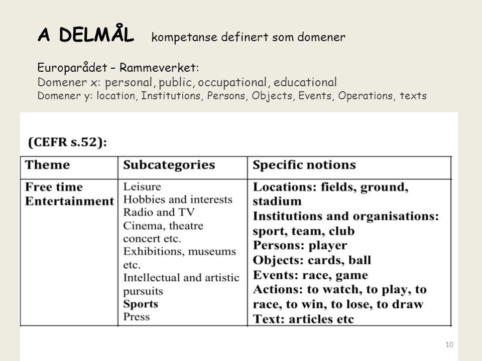 A DELMÅL kompetanse definert som domener