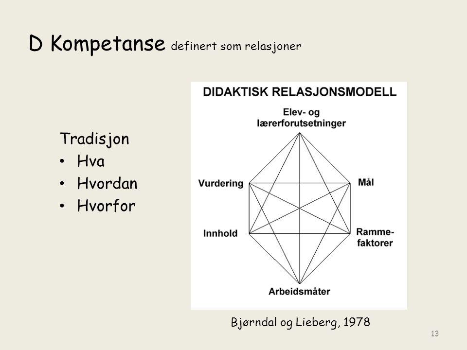 D Kompetanse definert som relasjoner