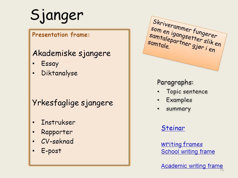 Sjanger Akademiske sjangere Yrkesfaglige sjangere Essay Diktanalyse