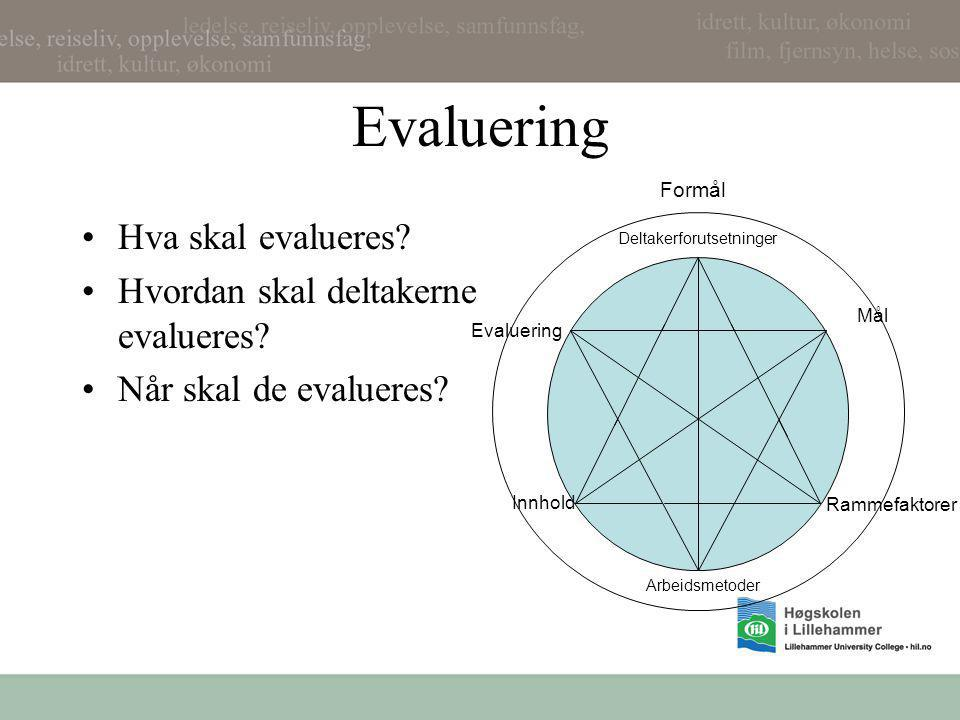 Evaluering Hva skal evalueres Hvordan skal deltakerne evalueres