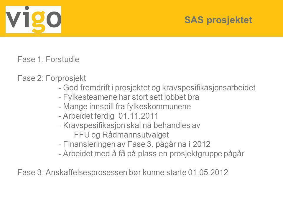 SAS prosjektet Fase 1: Forstudie Fase 2: Forprosjekt