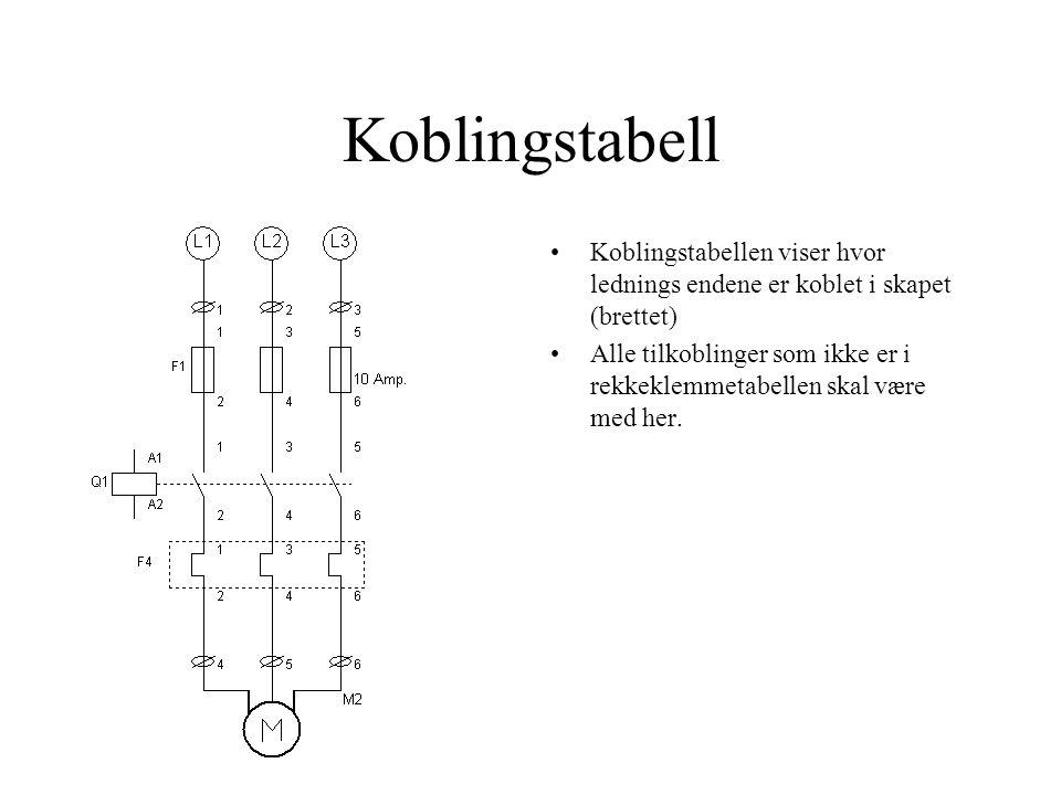 Koblingstabell Koblingstabellen viser hvor lednings endene er koblet i skapet (brettet)