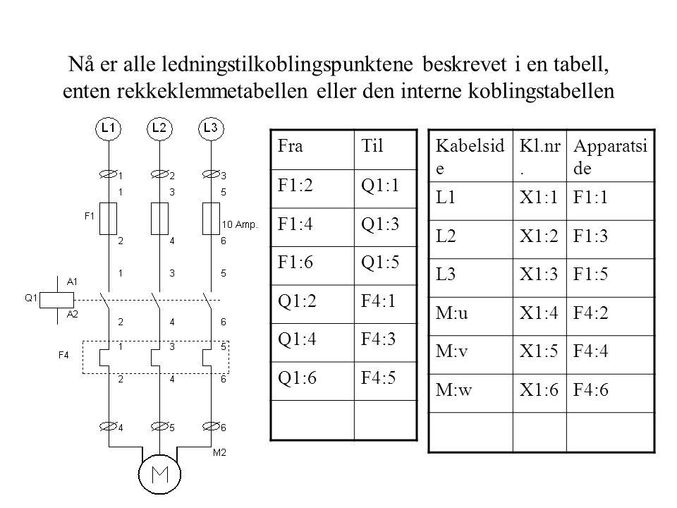Nå er alle ledningstilkoblingspunktene beskrevet i en tabell, enten rekkeklemmetabellen eller den interne koblingstabellen