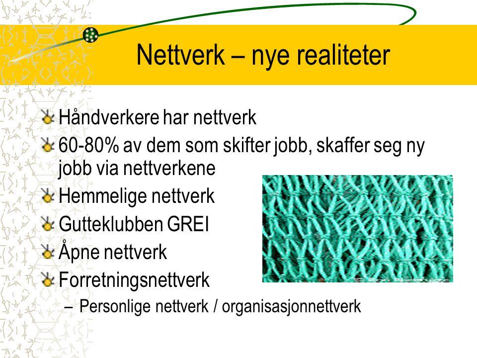 Nettverk – nye realiteter