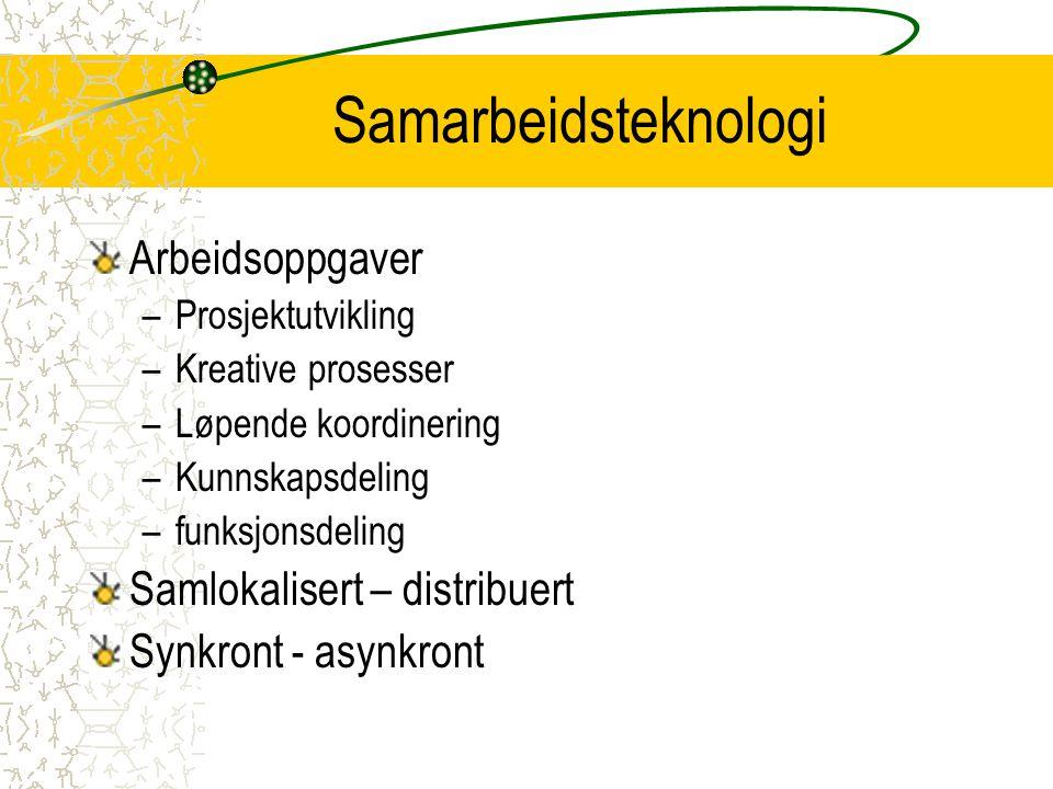 Samarbeidsteknologi Arbeidsoppgaver Samlokalisert – distribuert